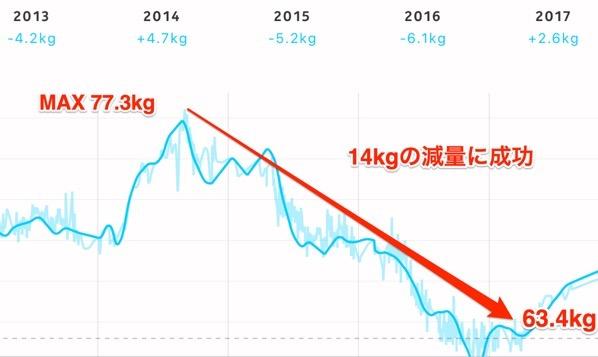 Taijyu graph